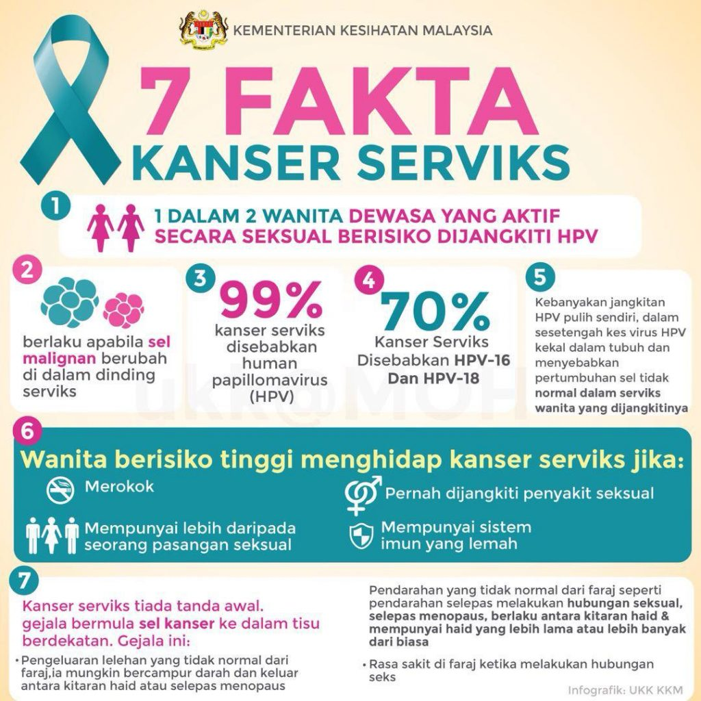 tanda kanser serviks