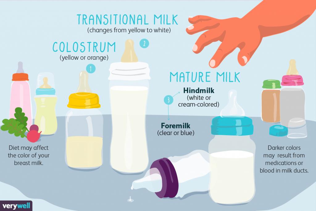 Kebaikan susu ibu