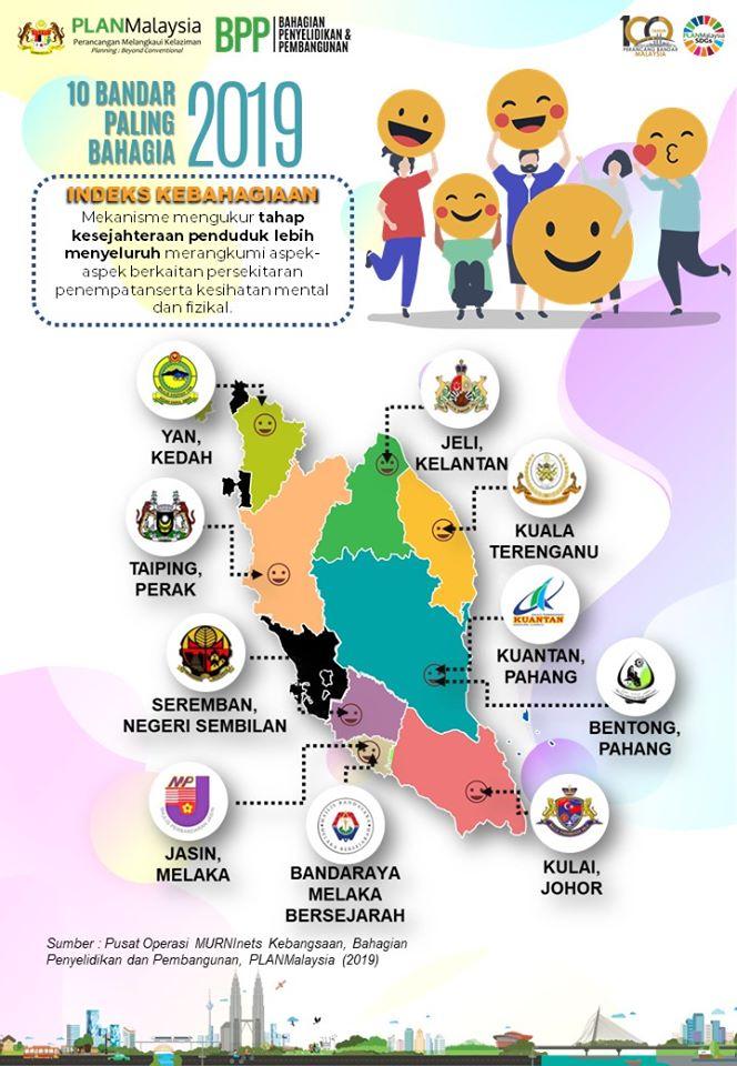 10 bandar oaling bahagia di malaysia 2019