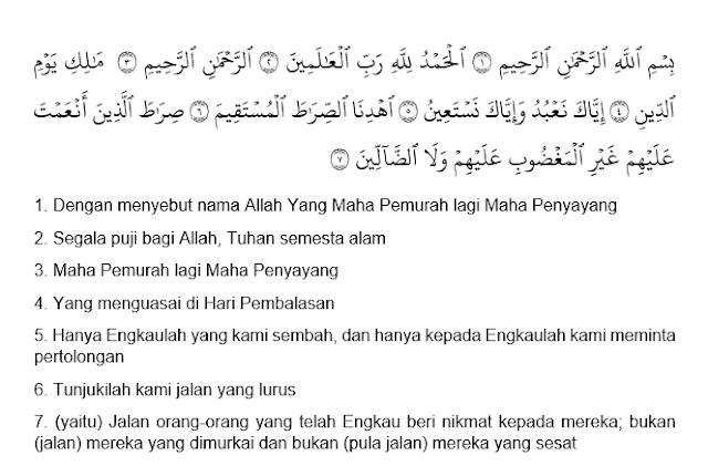surah al fatihah dan terjemahan