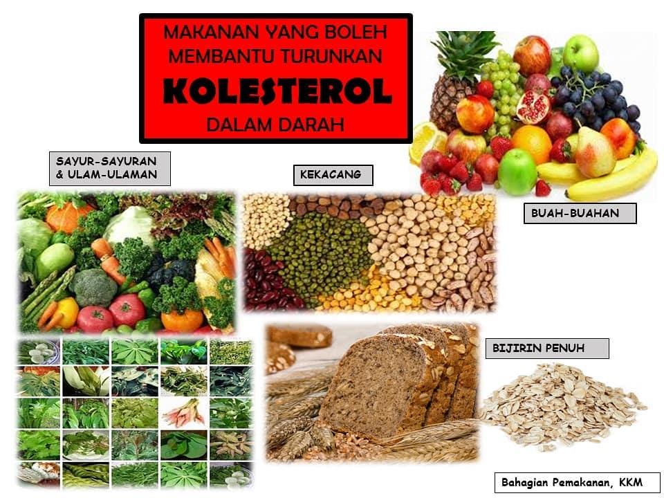 makanan turunkan kolesterol tinggi
