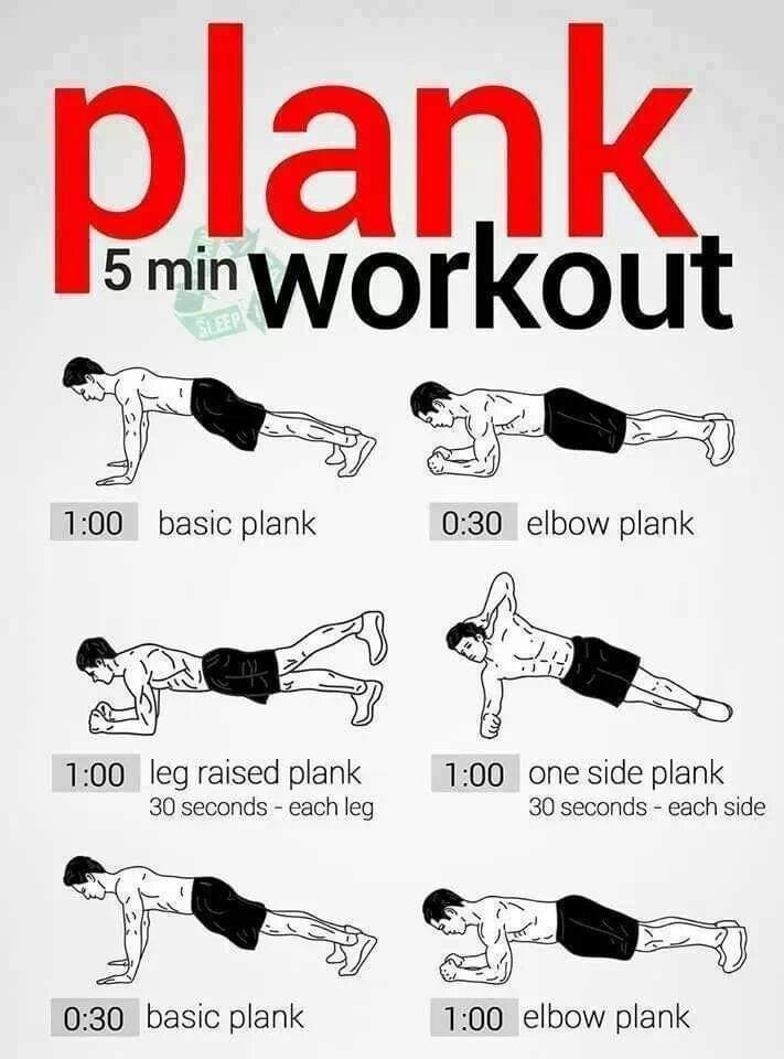 Contoh kelebihan senaman plank