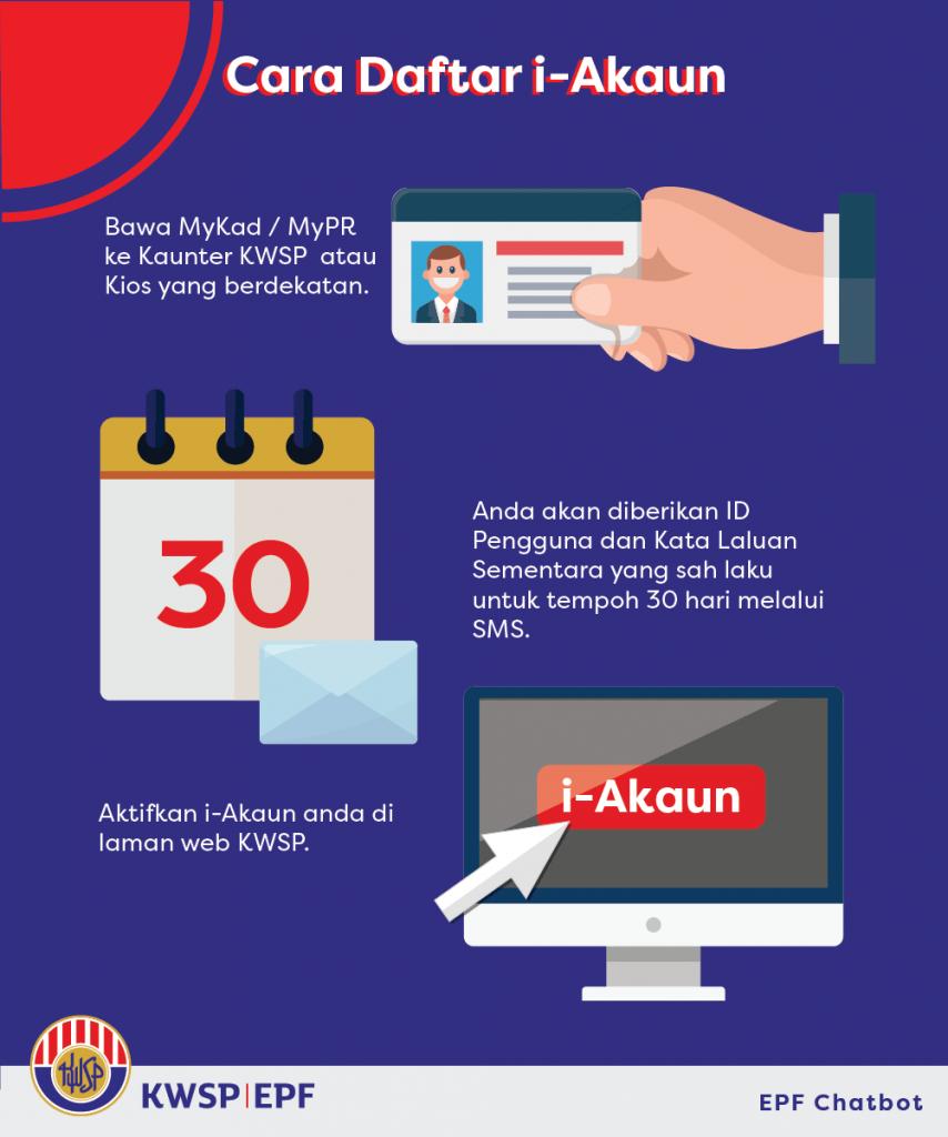 Daftar i-Akaun kwsp