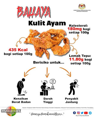Bahaya makan kulit ayam