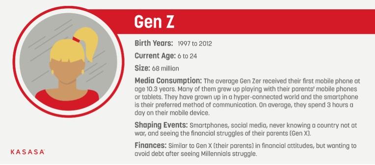 maksud generasi x