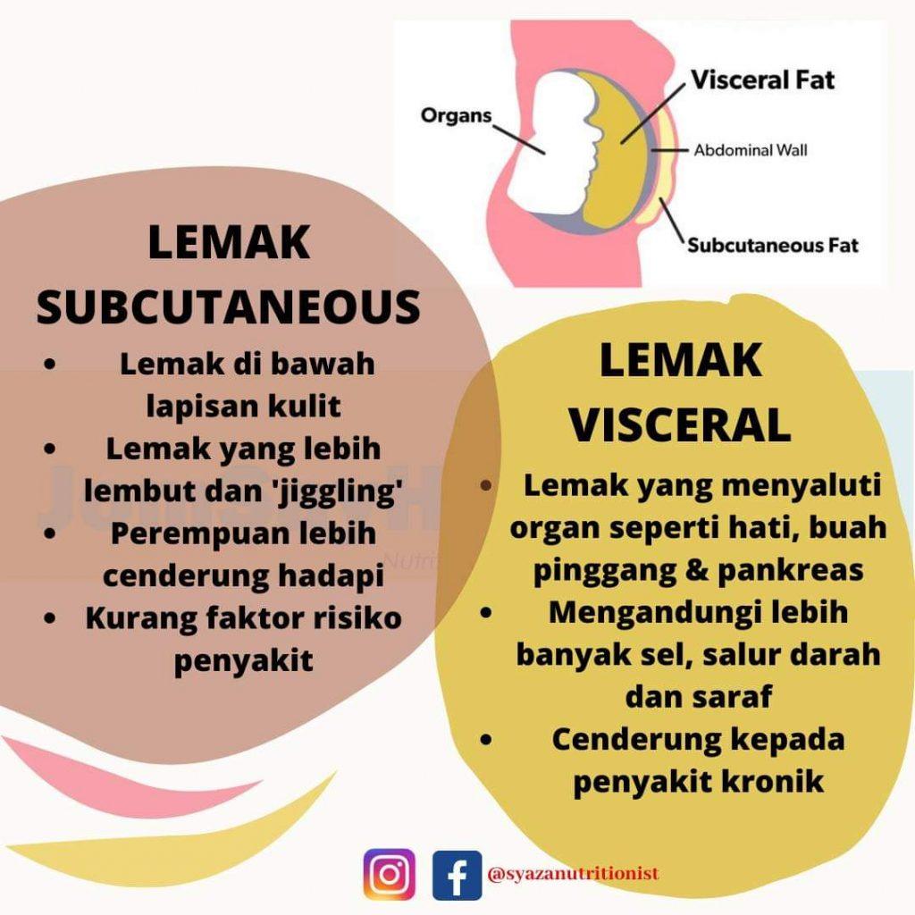 Cara kurangkan lemak di perut