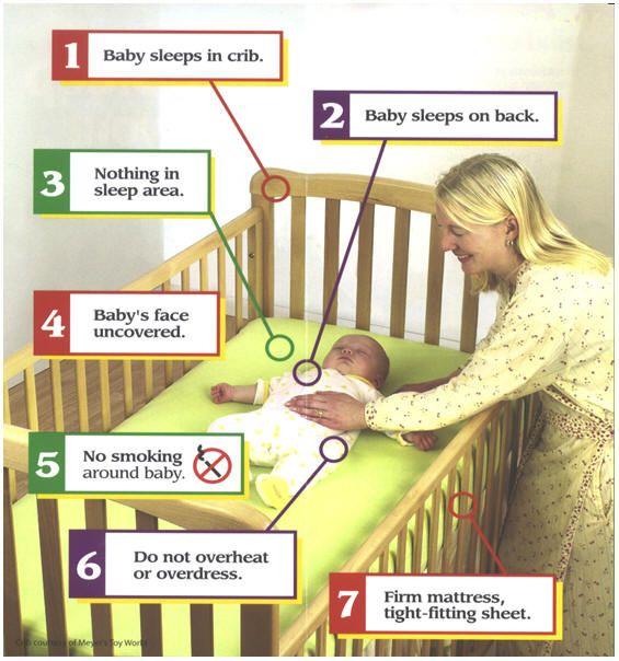sindrom kematian bayi