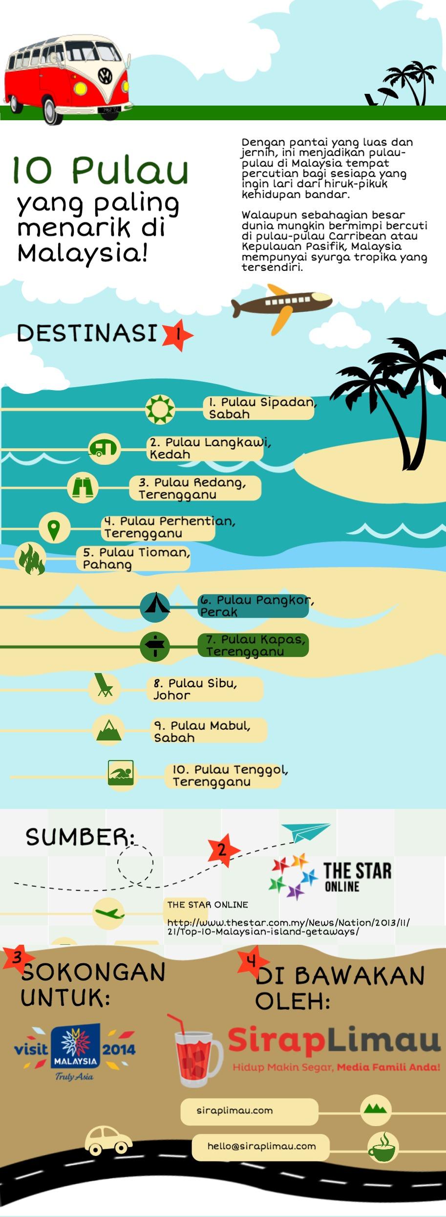 10 Pulau Paling Menarik Di Malaysia. Cantik & Eksotik!