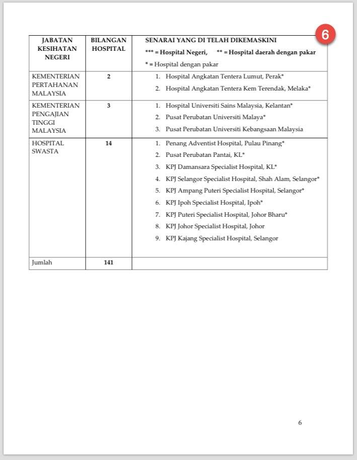 Senarai Hospital Rakan Bayi