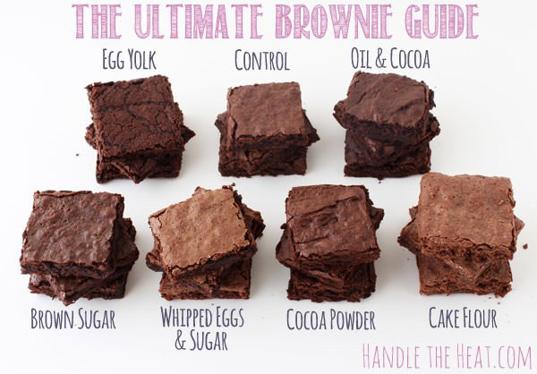 how to make weed brownies with brownie mix and oil