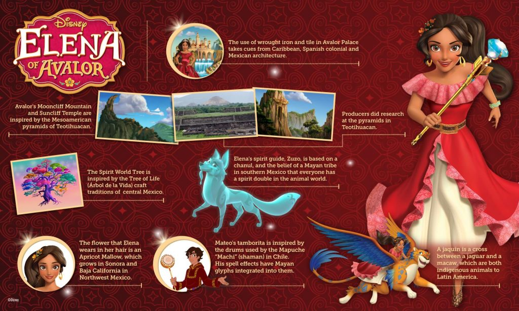 infographic-elena-of-avalor