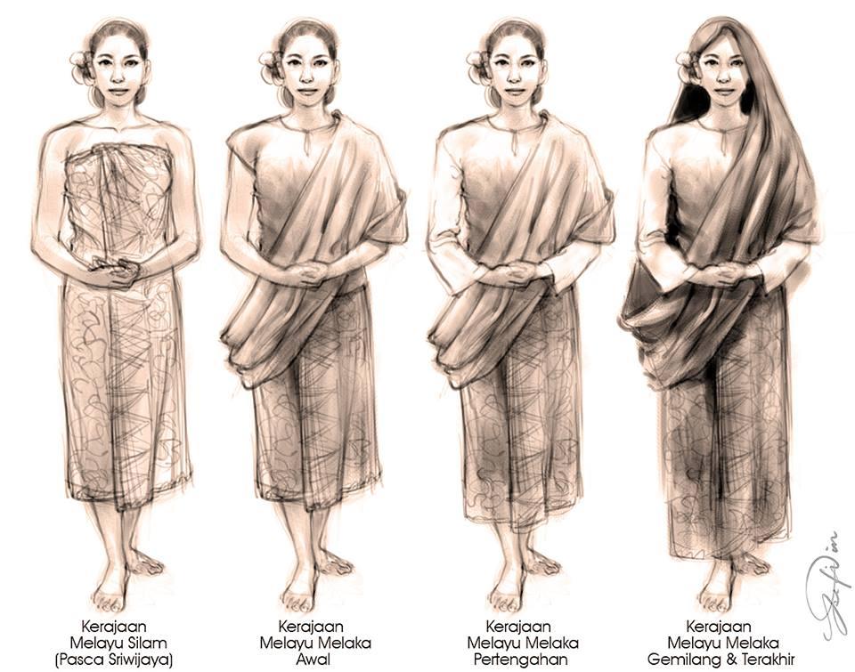 sejarah baju melayu