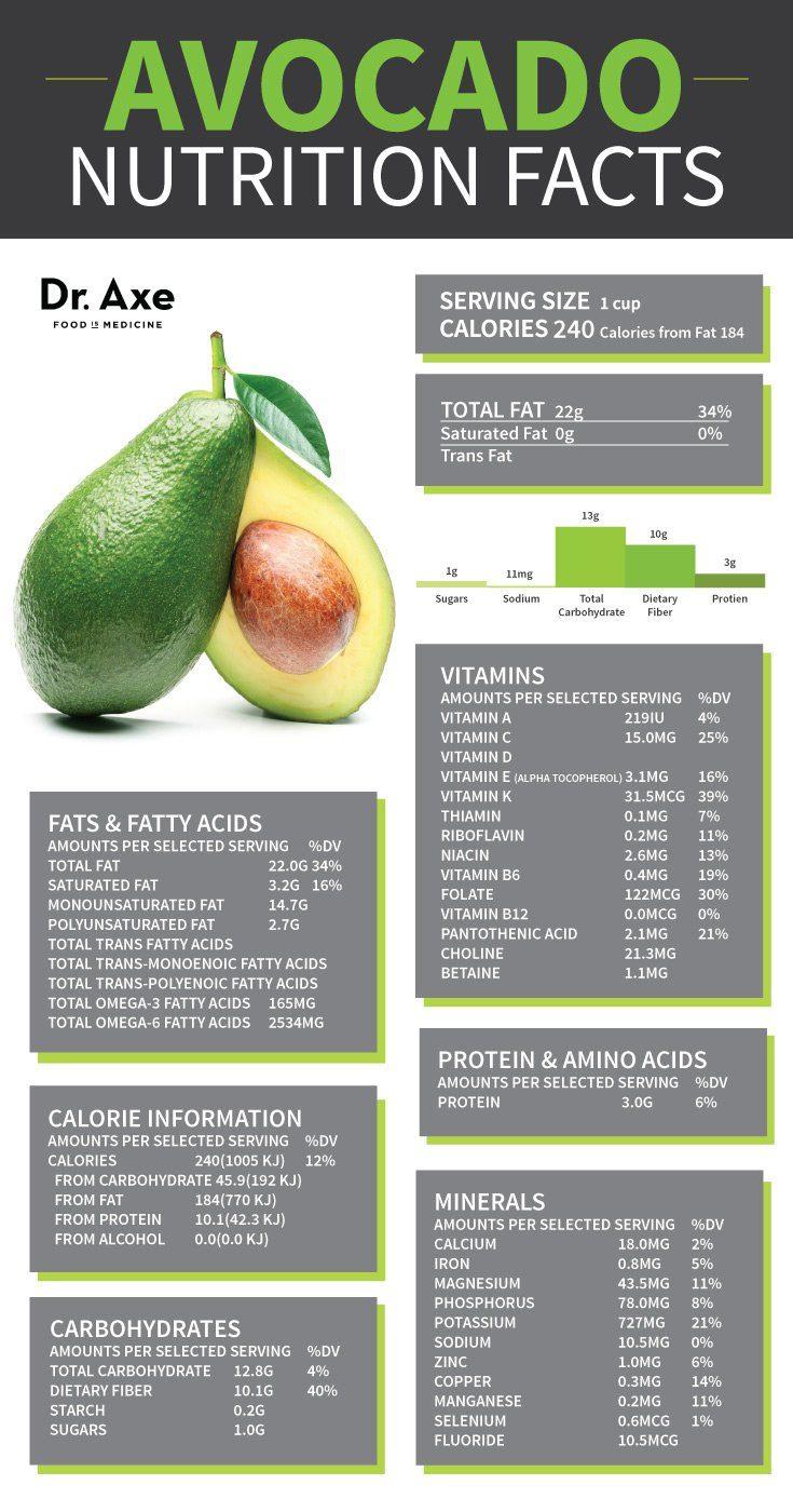 makanan menaikkan berat badan